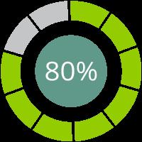 THR-80-percent-image